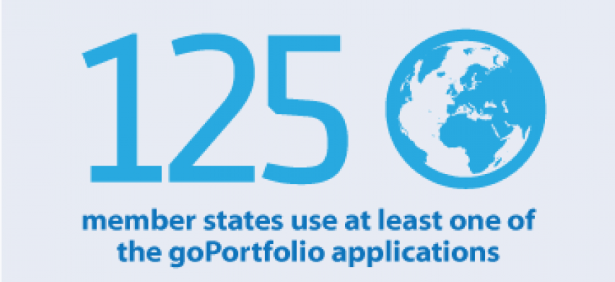 125 member states use at least one of the goPortfolio applications
