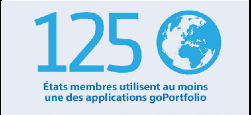 États membres utilisent au moins  une des applications goPortfolio